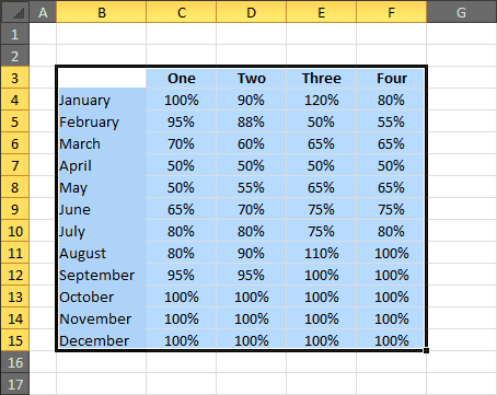 Excel-table