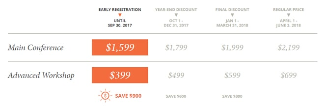 madworld 2018 - early registration pricing