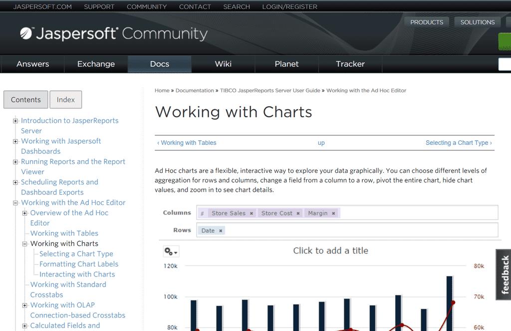 TIBCO's Jaspersoft Community Documentation Site
