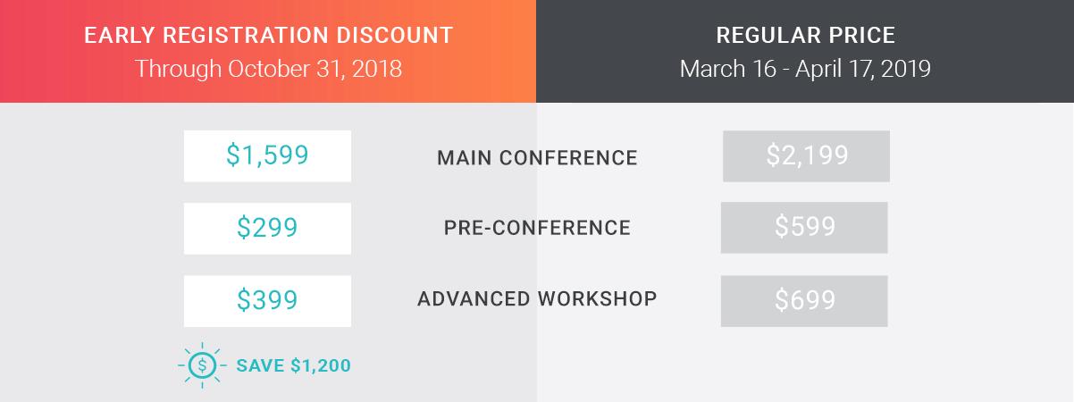 MadWorld 2019 pricing chart