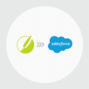 A Step-by-Step Guide: How to Publish MadCap Flare Content Directly to Salesforce Knowledge, by Jennifer Morse