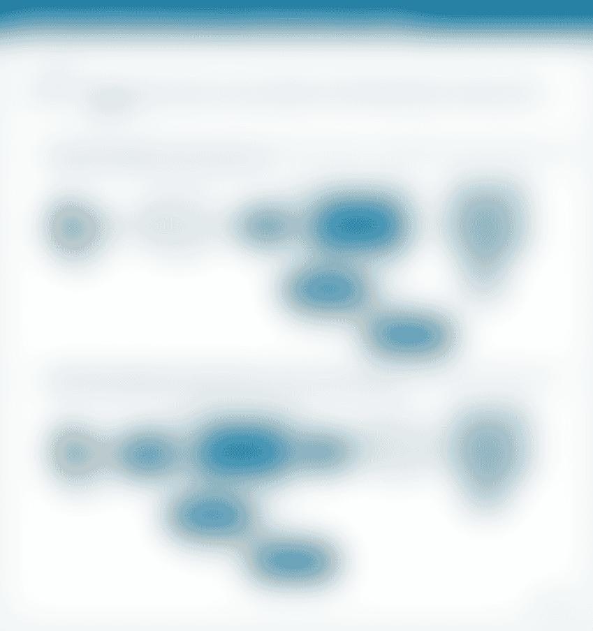 Screenshot of Blue Coat deployment mode wizard: SSL Traffic Direction to Inspect screen