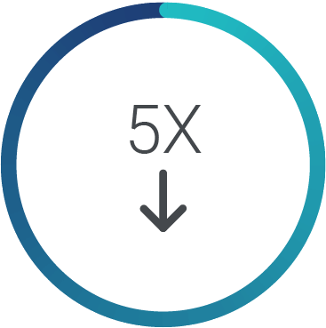icon for 5x reduction